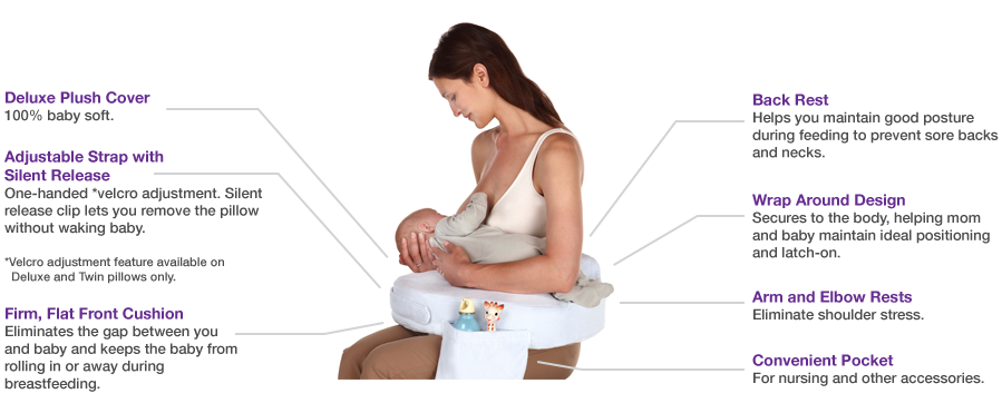 Nursing Pillow Features And Benefits Breastfeeding